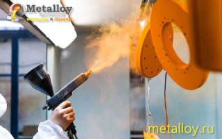 Принципы порошковой окраски металлических изделий