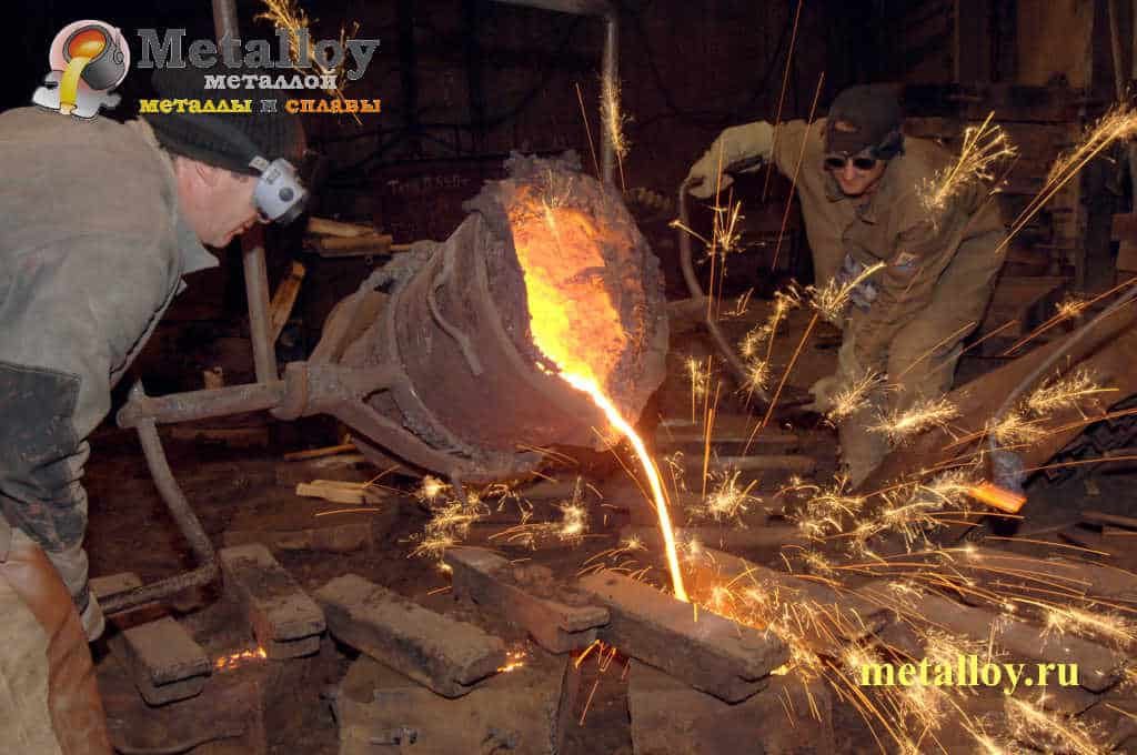 Заливка расплавленной стали